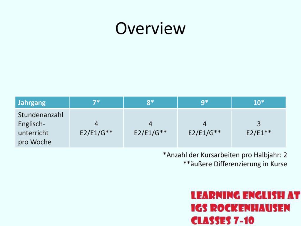 Englisch-Klasse-7-bis-10_Seite_2